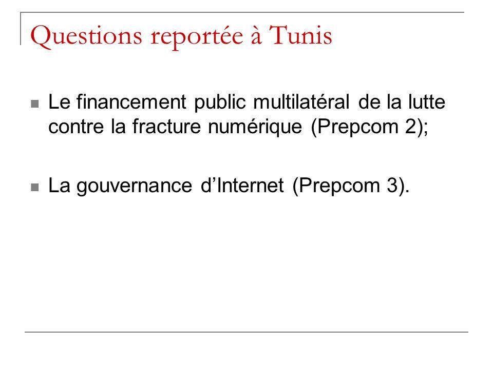 Questions reportée à Tunis