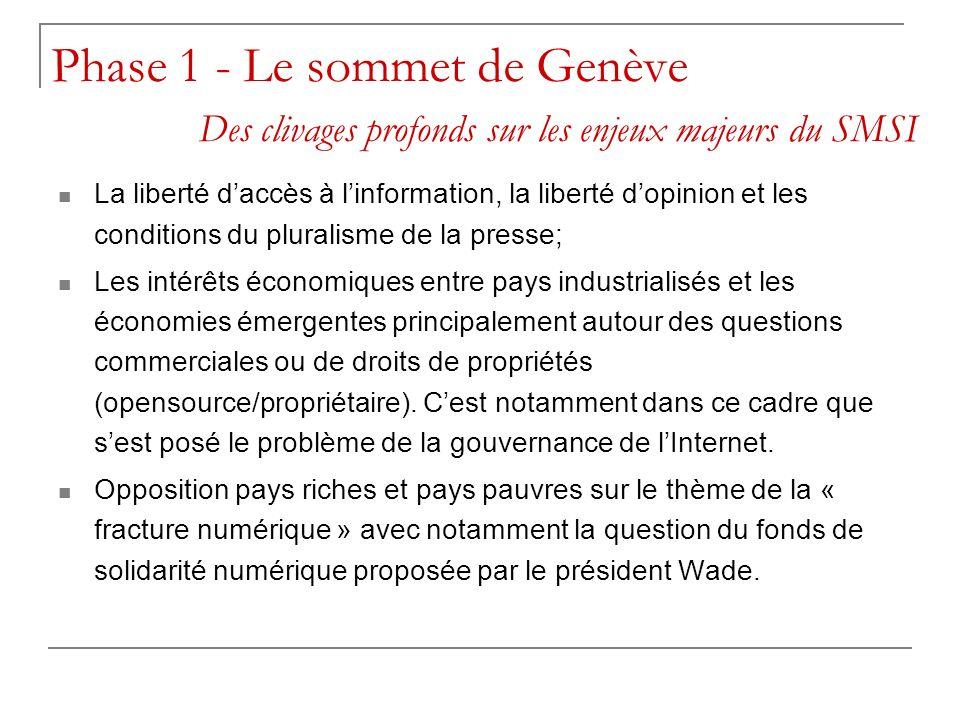 Phase 1 - Le sommet de Genève