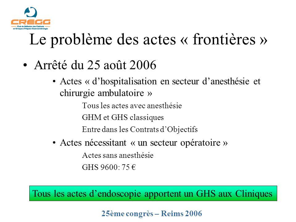 Le problème des actes « frontières »