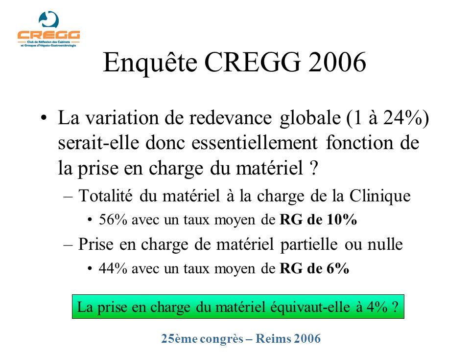 Enquête CREGG 2006 La variation de redevance globale (1 à 24%) serait-elle donc essentiellement fonction de la prise en charge du matériel