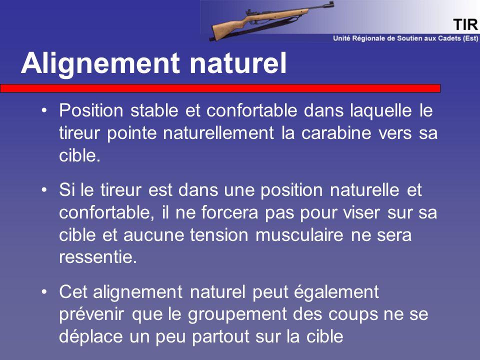 Alignement naturel Position stable et confortable dans laquelle le tireur pointe naturellement la carabine vers sa cible.