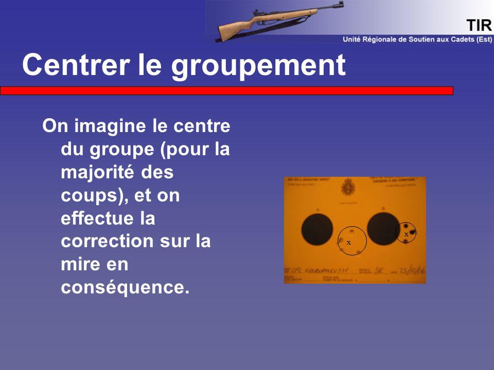 Centrer le groupement On imagine le centre du groupe (pour la majorité des coups), et on effectue la correction sur la mire en conséquence.