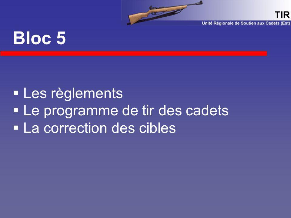 Bloc 5 Les règlements Le programme de tir des cadets