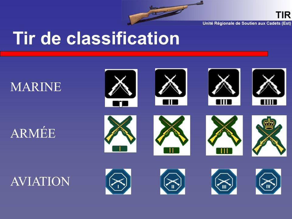 Tir de classification MARINE ARMÉE AVIATION