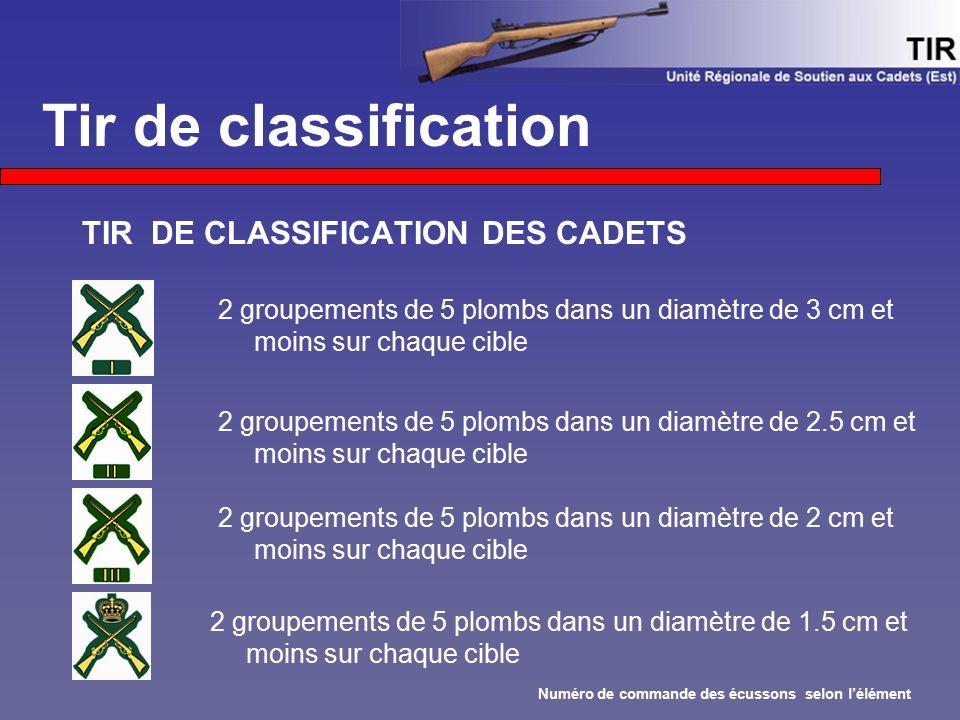 Tir de classification TIR DE CLASSIFICATION DES CADETS
