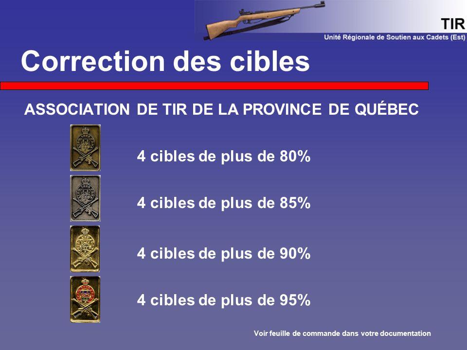 Correction des cibles ASSOCIATION DE TIR DE LA PROVINCE DE QUÉBEC