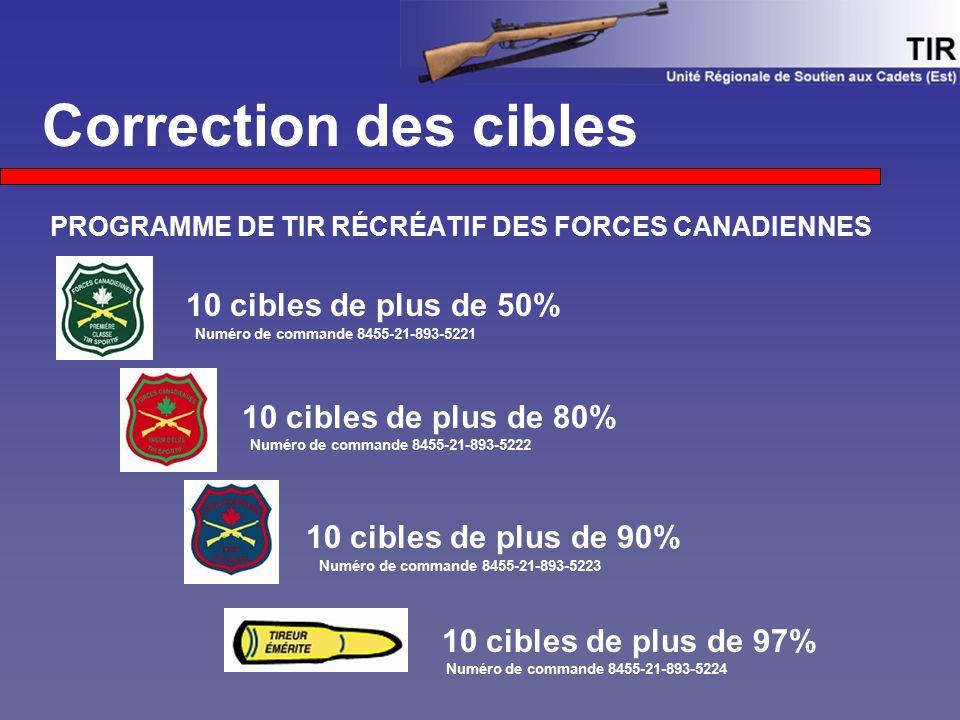 Correction des cibles 10 cibles de plus de 50%