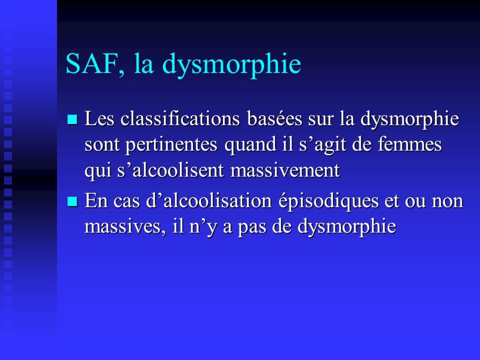 SAF, la dysmorphie Les classifications basées sur la dysmorphie sont pertinentes quand il s'agit de femmes qui s'alcoolisent massivement.