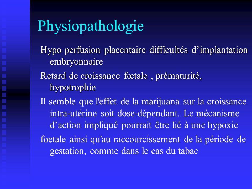 Physiopathologie Hypo perfusion placentaire difficultés d'implantation embryonnaire. Retard de croissance fœtale , prématurité, hypotrophie.
