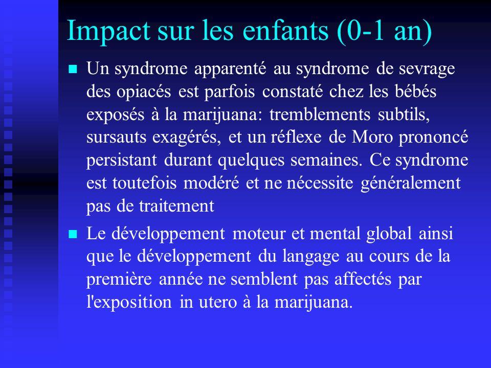 Impact sur les enfants (0-1 an)
