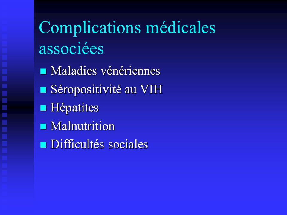 Complications médicales associées