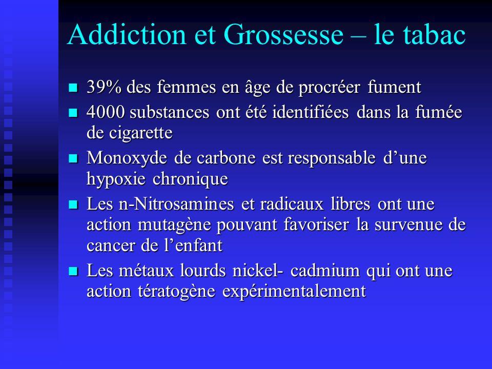 Addiction et Grossesse – le tabac