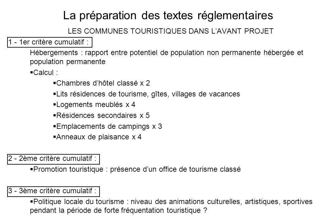 La préparation des textes réglementaires