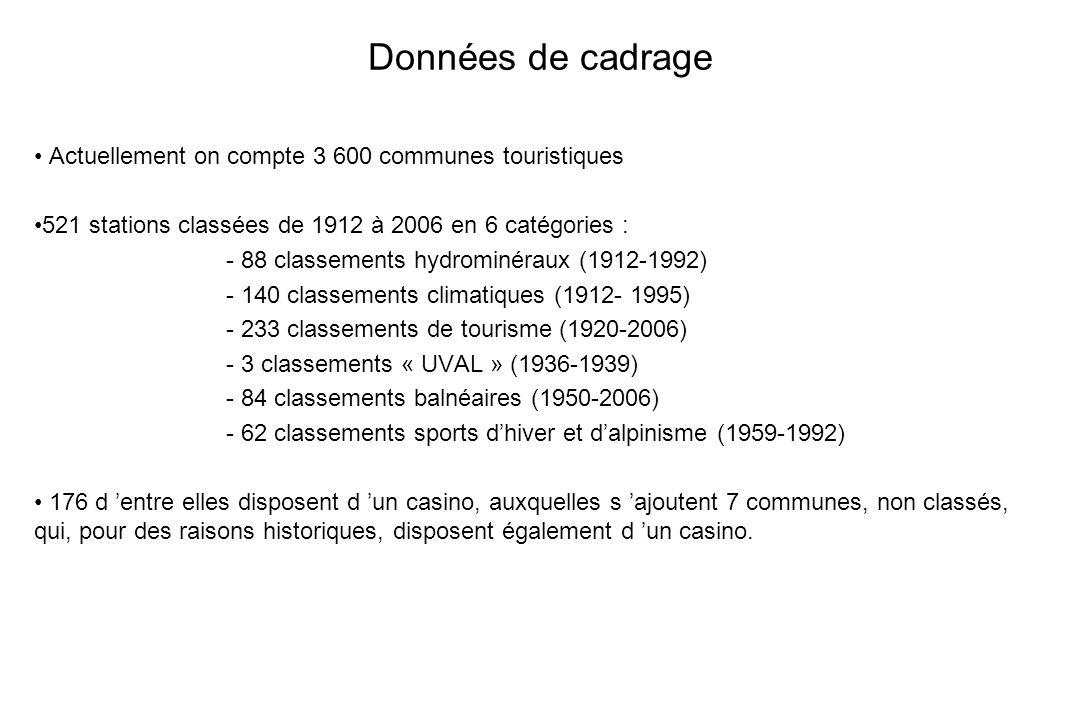 Données de cadrage Actuellement on compte 3 600 communes touristiques