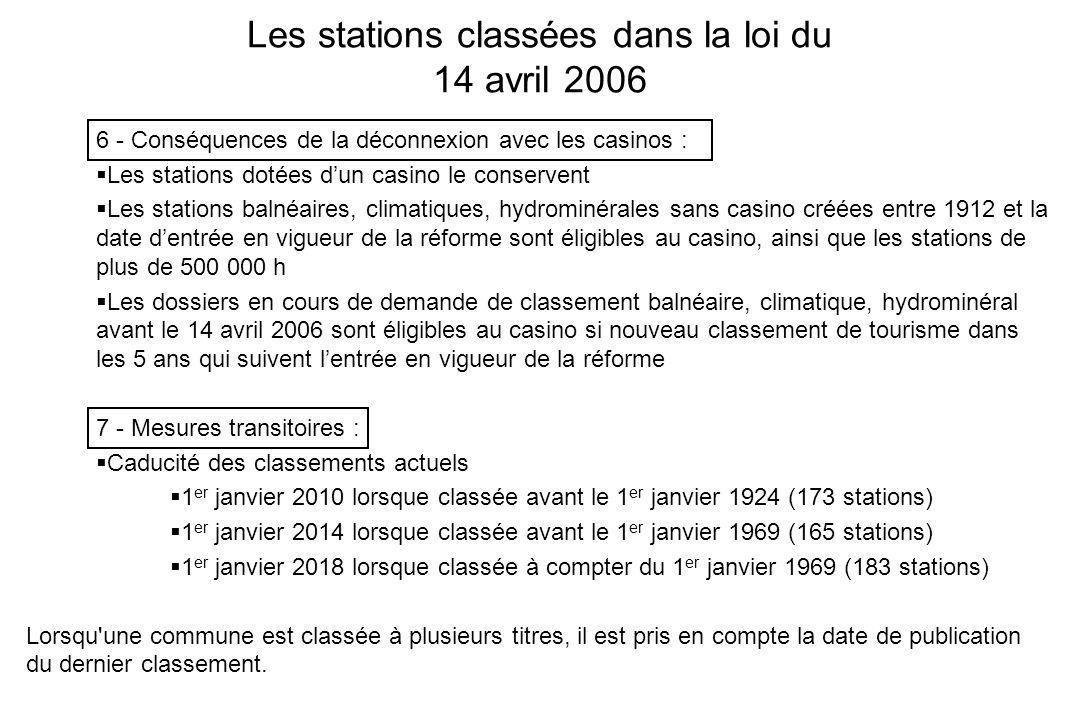 Les stations classées dans la loi du 14 avril 2006