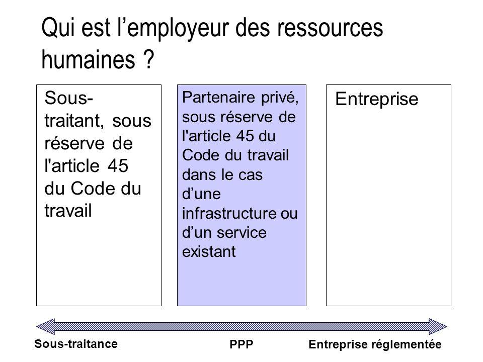 Qui est l'employeur des ressources humaines