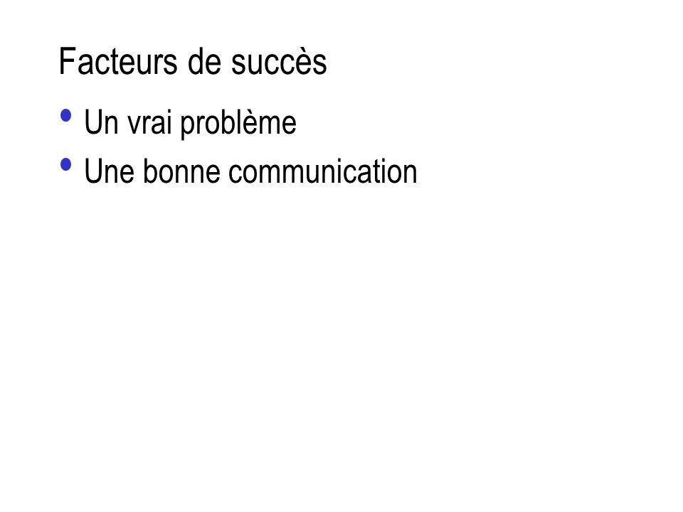 Facteurs de succès Un vrai problème Une bonne communication