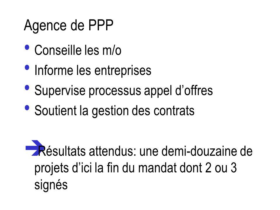Agence de PPP Conseille les m/o Informe les entreprises
