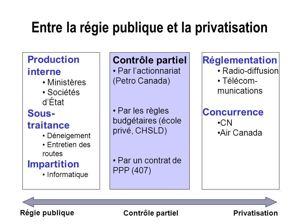 Entre la régie publique et la privatisation