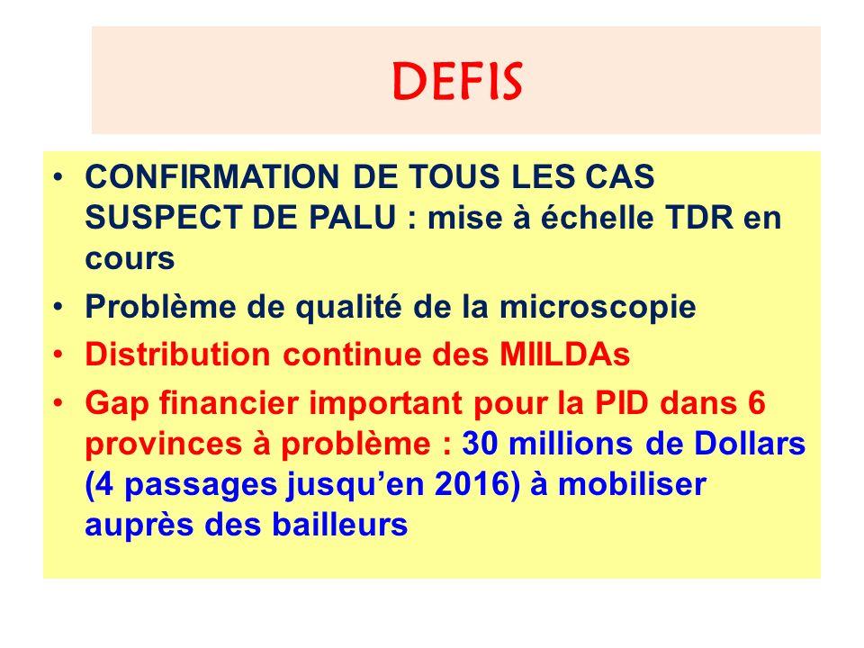 DEFIS CONFIRMATION DE TOUS LES CAS SUSPECT DE PALU : mise à échelle TDR en cours. Problème de qualité de la microscopie.