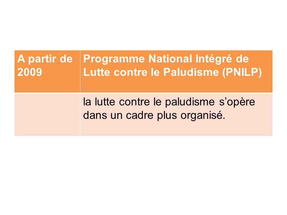 A partir de 2009 Programme National Intégré de Lutte contre le Paludisme (PNILP)