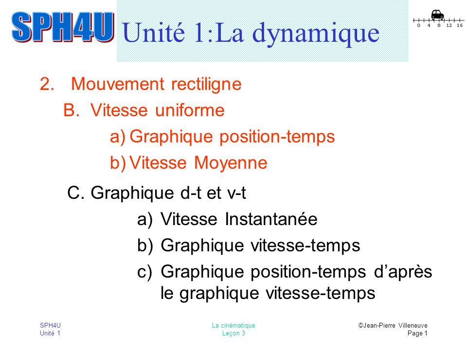 Unité 1: La dynamique 2. Mouvement rectiligne B. Vitesse uniforme