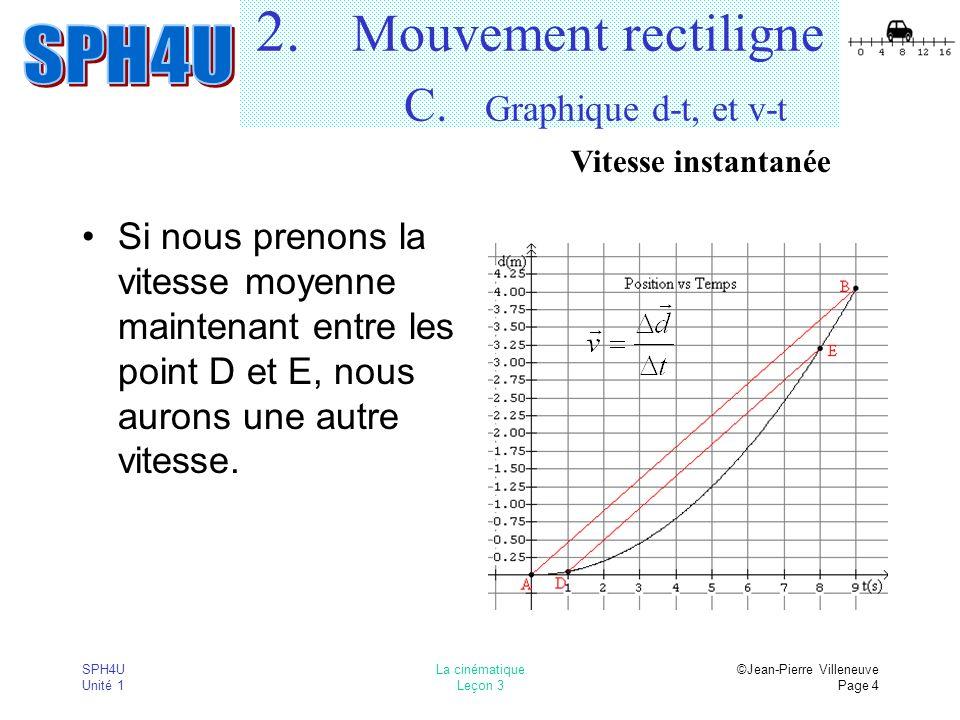2. Mouvement rectiligne C. Graphique d-t, et v-t