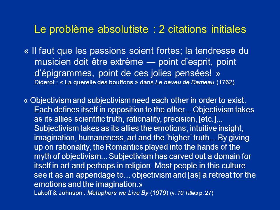 Le problème absolutiste : 2 citations initiales