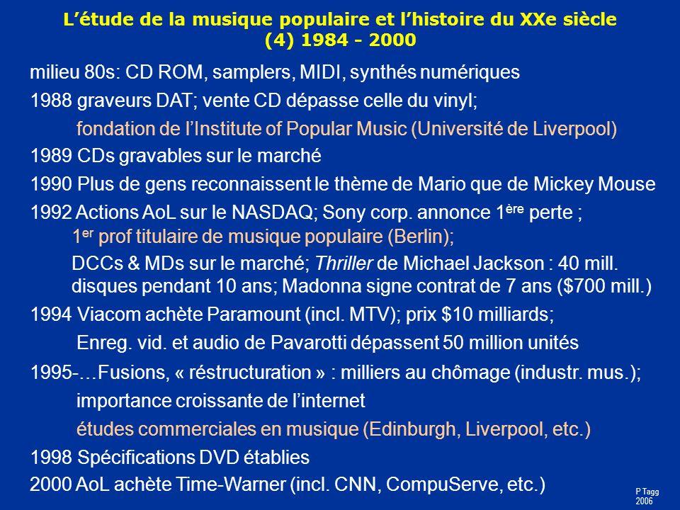 milieu 80s: CD ROM, samplers, MIDI, synthés numériques