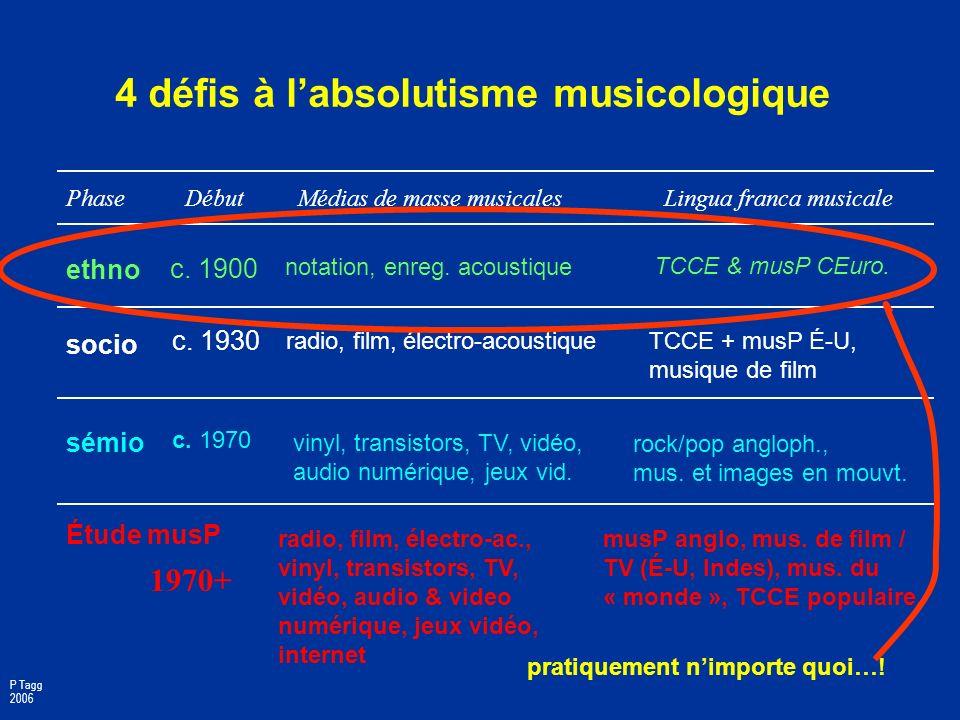 4 défis à l'absolutisme musicologique
