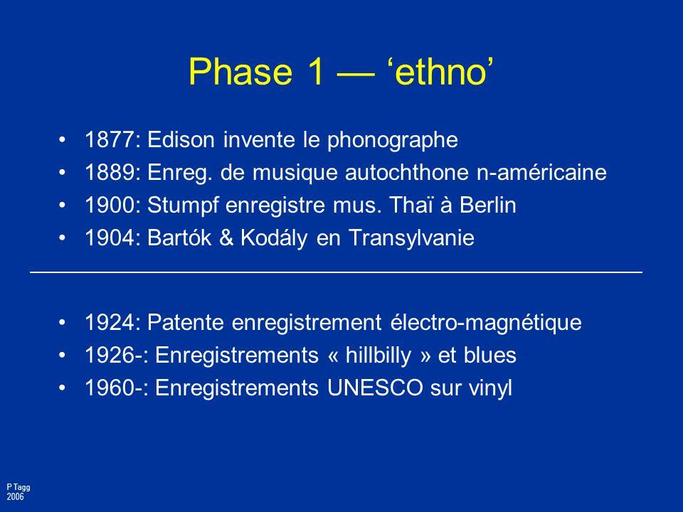 Phase 1 — 'ethno' 1877: Edison invente le phonographe