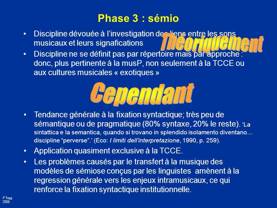 Théoriquement Cependant Phase 3 : sémio