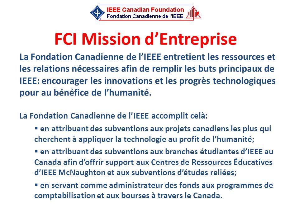 FCI Mission d'Entreprise