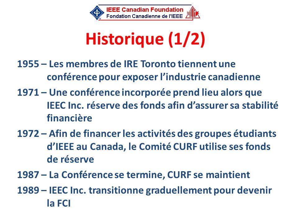 Historique (1/2) 1955 – Les membres de IRE Toronto tiennent une conférence pour exposer l'industrie canadienne.