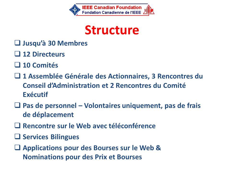 Structure Jusqu'à 30 Membres 12 Directeurs 10 Comités