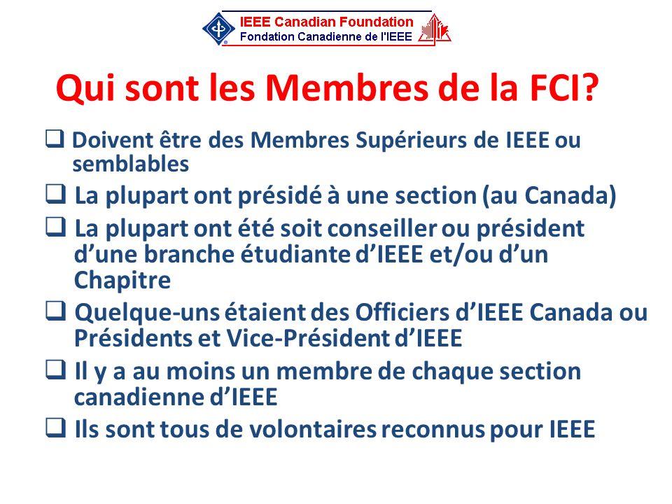 Qui sont les Membres de la FCI