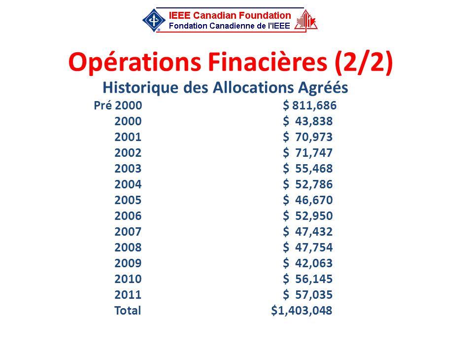 Opérations Finacières (2/2)
