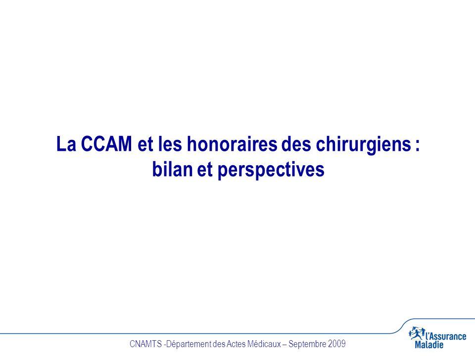 La CCAM et les honoraires des chirurgiens : bilan et perspectives