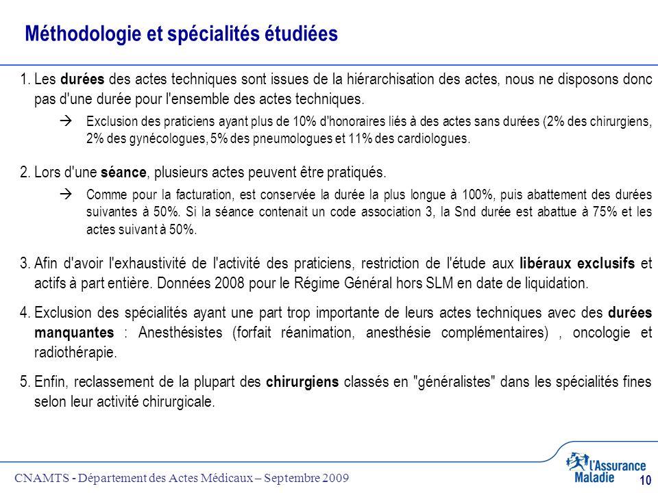 Méthodologie et spécialités étudiées