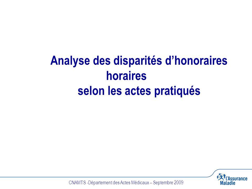 Analyse des disparités d'honoraires horaires selon les actes pratiqués