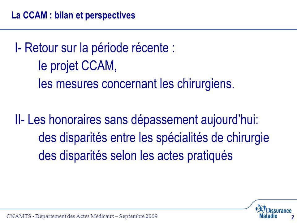 La CCAM : bilan et perspectives