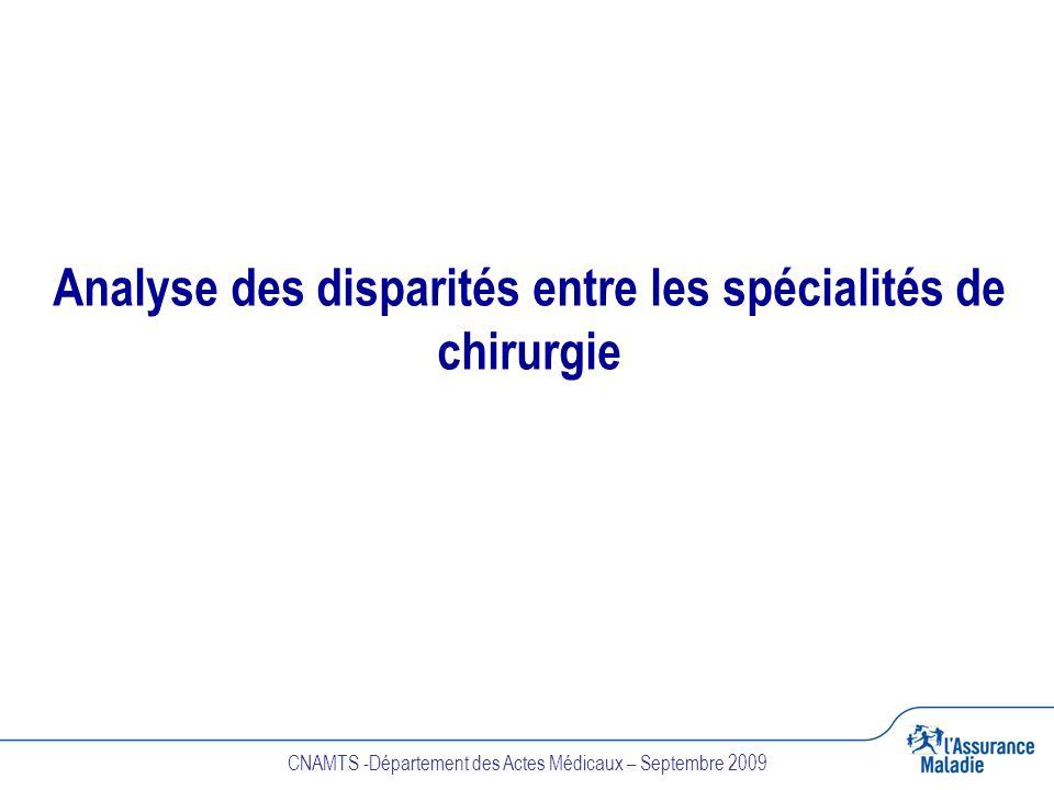 Analyse des disparités entre les spécialités de chirurgie