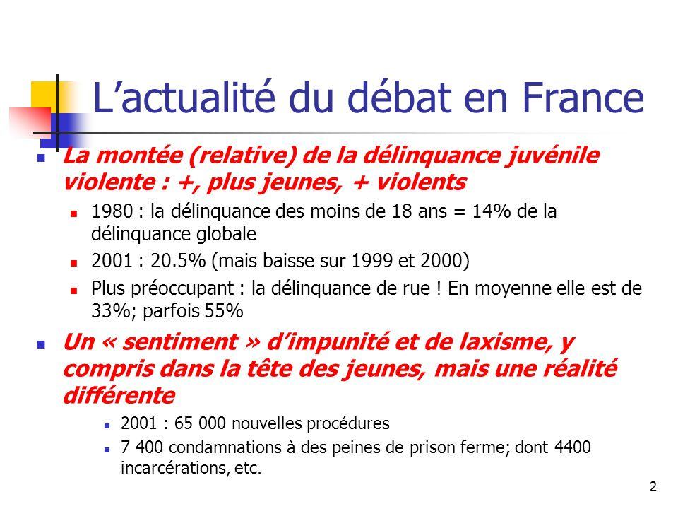 L'actualité du débat en France