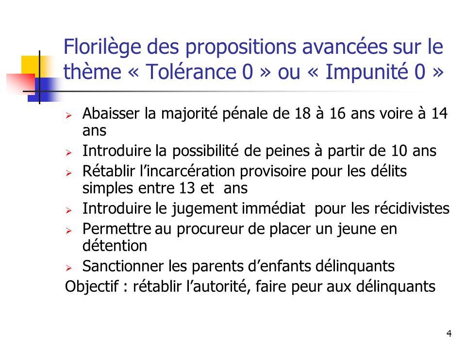 Florilège des propositions avancées sur le thème « Tolérance 0 » ou « Impunité 0 »