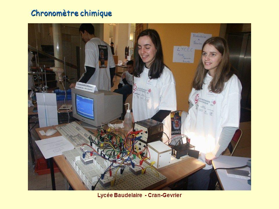 Lycée Baudelaire - Cran-Gevrier
