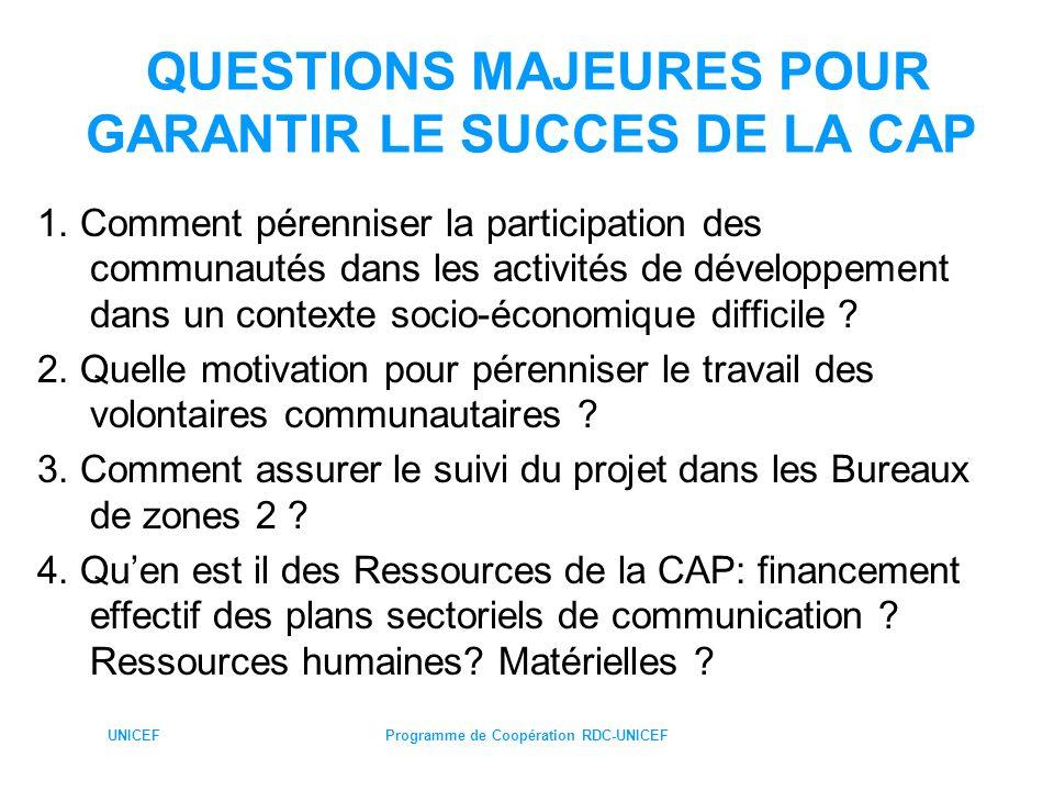 QUESTIONS MAJEURES POUR GARANTIR LE SUCCES DE LA CAP