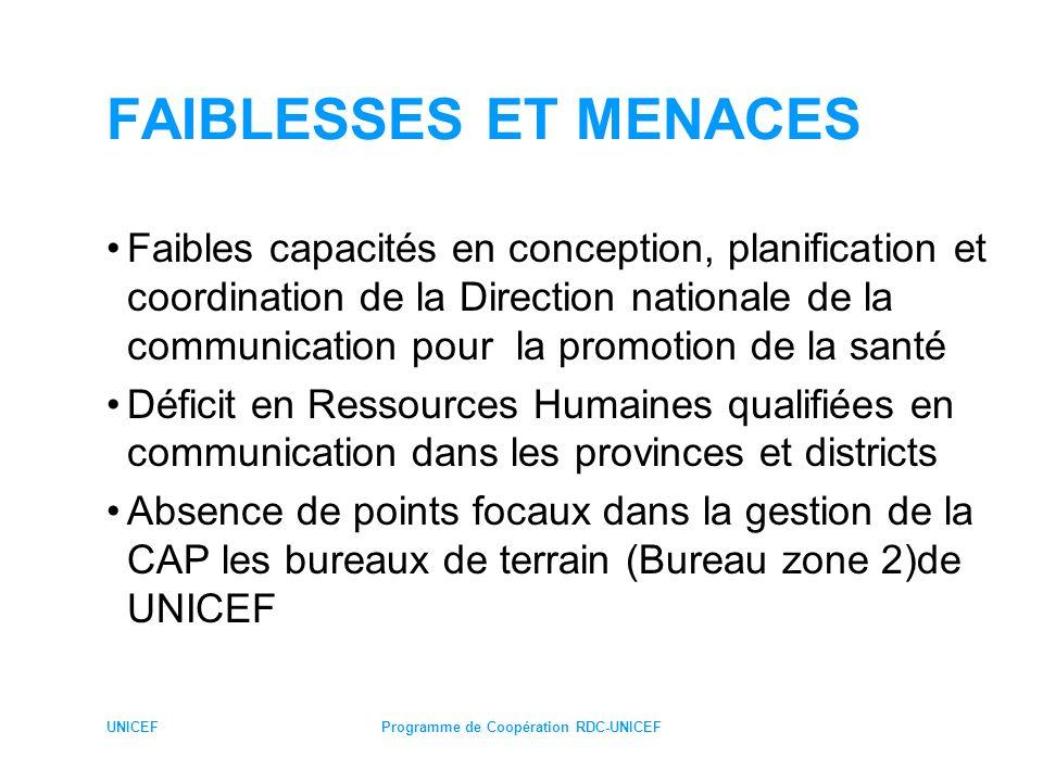 Programme de Coopération RDC-UNICEF