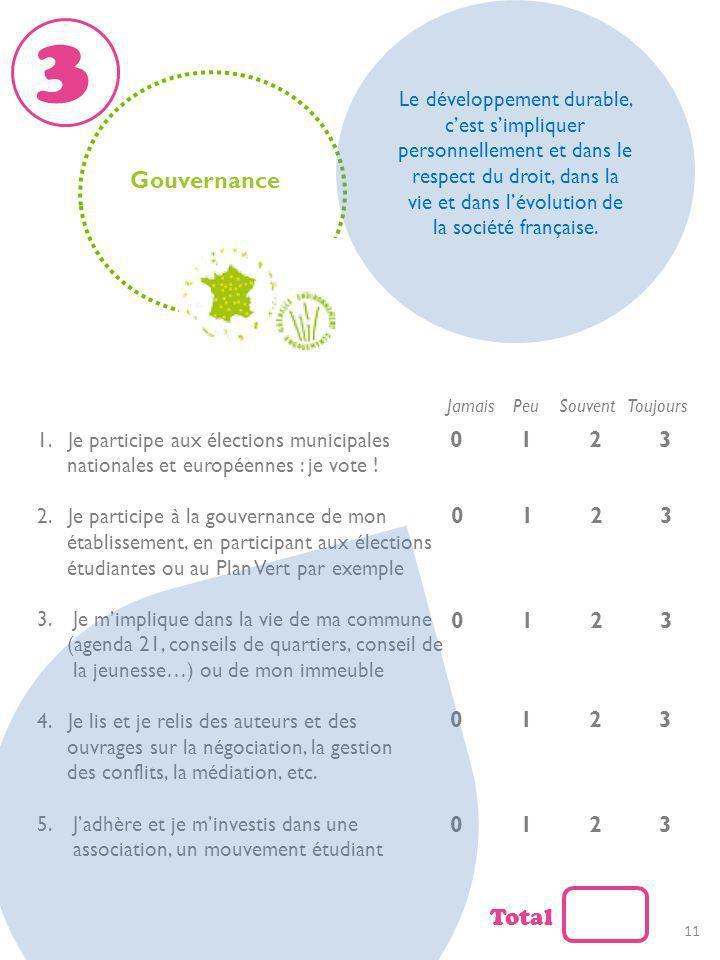 3Le développement durable, c'est s'impliquer personnellement et dans le respect du droit, dans la vie et dans l'évolution de la société française.