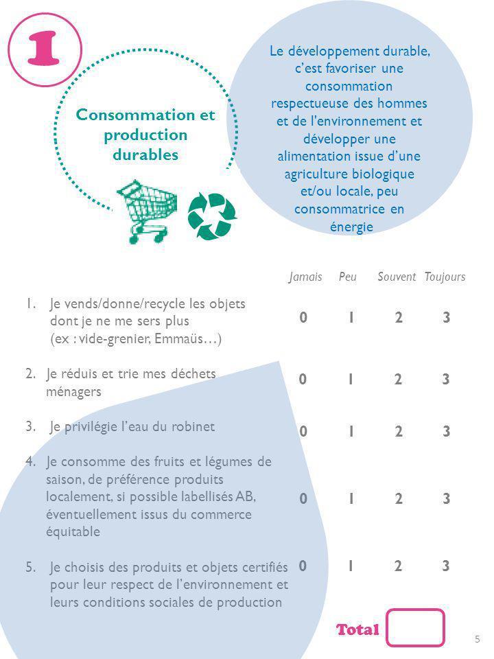 Consommation et production durables