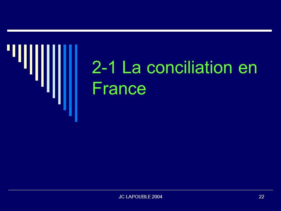2-1 La conciliation en France